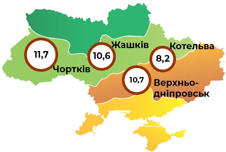 МРІЯ МС (190) гібрид кукурудзи